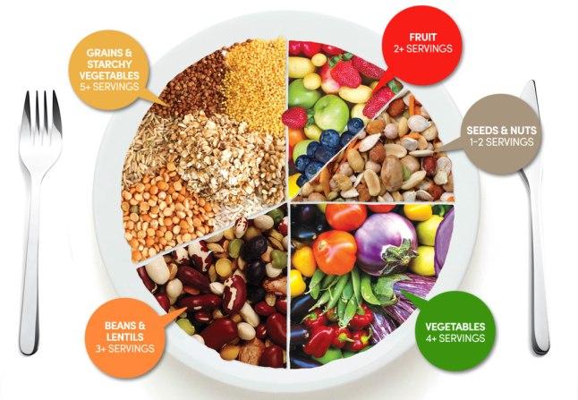 Vegan_Food_Guide